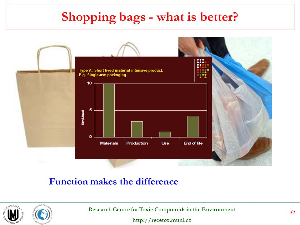 Shopping bags - what is better