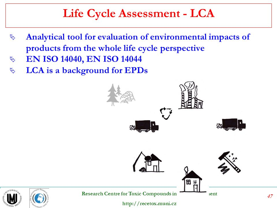 Life Cycle Assessment - LCA