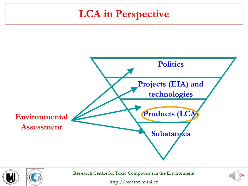Projects (EIA) and technologies