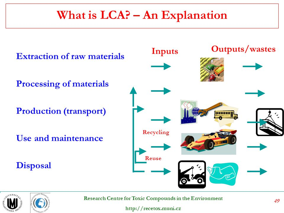 What is LCA – An Explanation