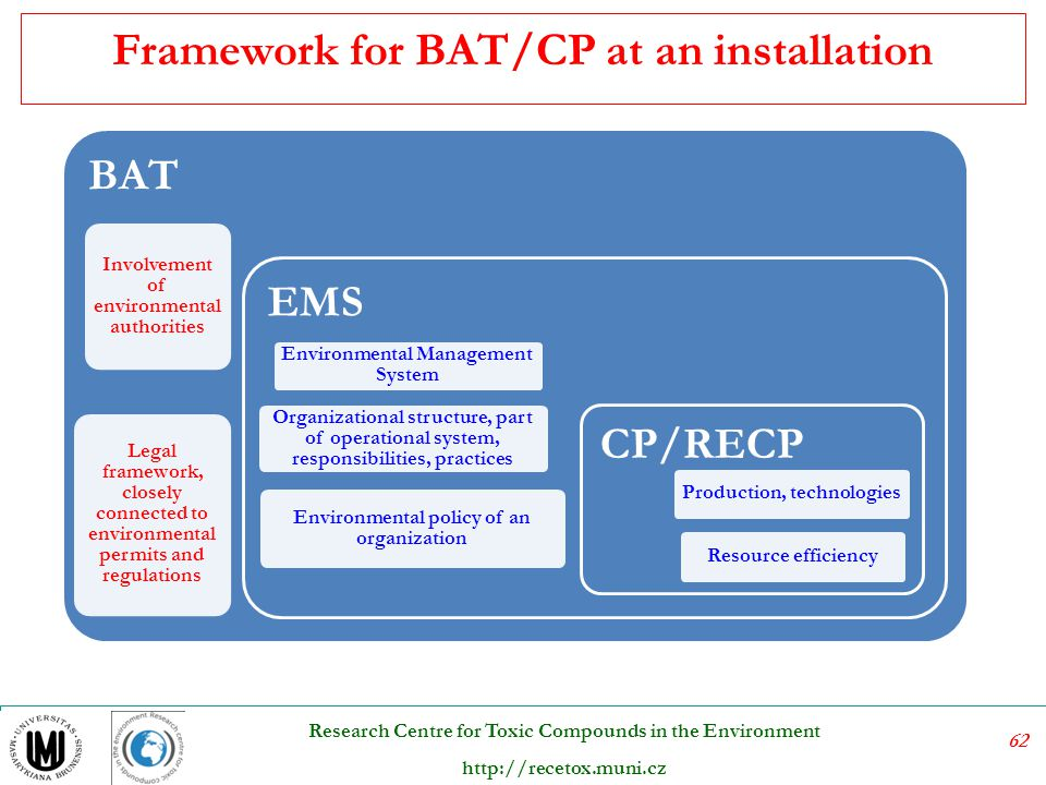 Framework for BAT/CP at an installation