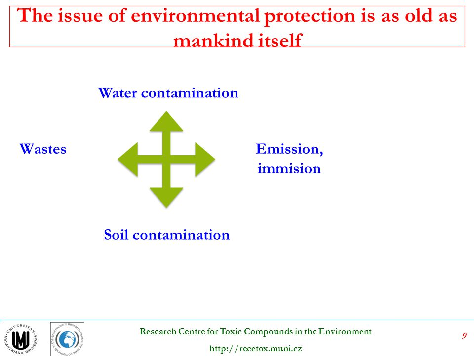 The issue of environmental protection is as old as mankind itself