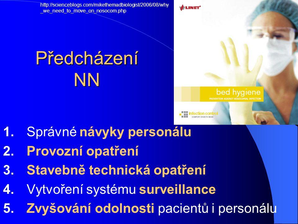 Předcházení NN Správné návyky personálu Provozní opatření