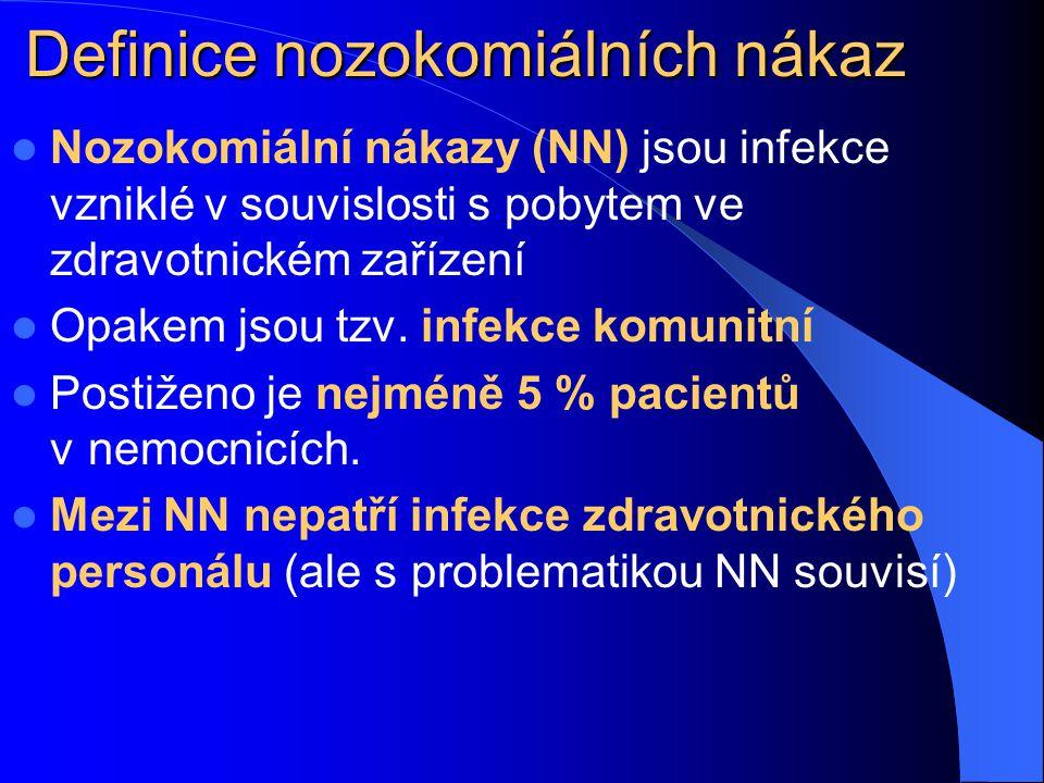 Definice nozokomiálních nákaz