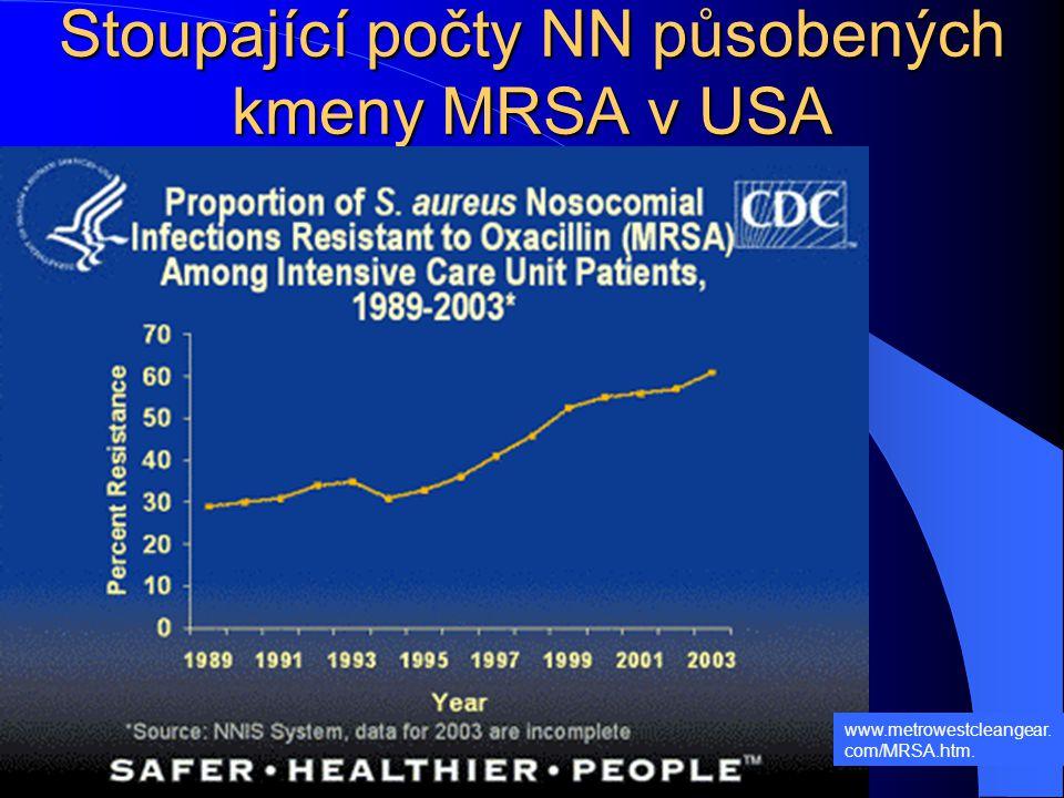 Stoupající počty NN působených kmeny MRSA v USA