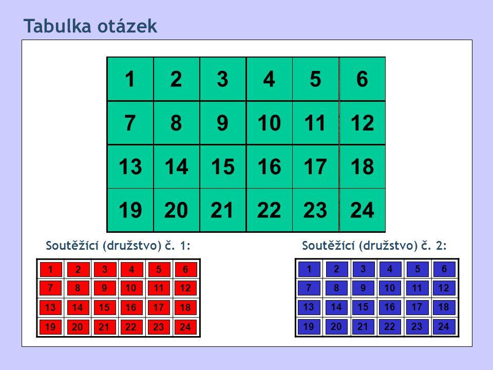 Tabulka otázek 1. 2. 3. 4. 5. 6. 7. 8. 9. 10. 11. 12. 13. 14. 15. 16. 17. 18. 19.