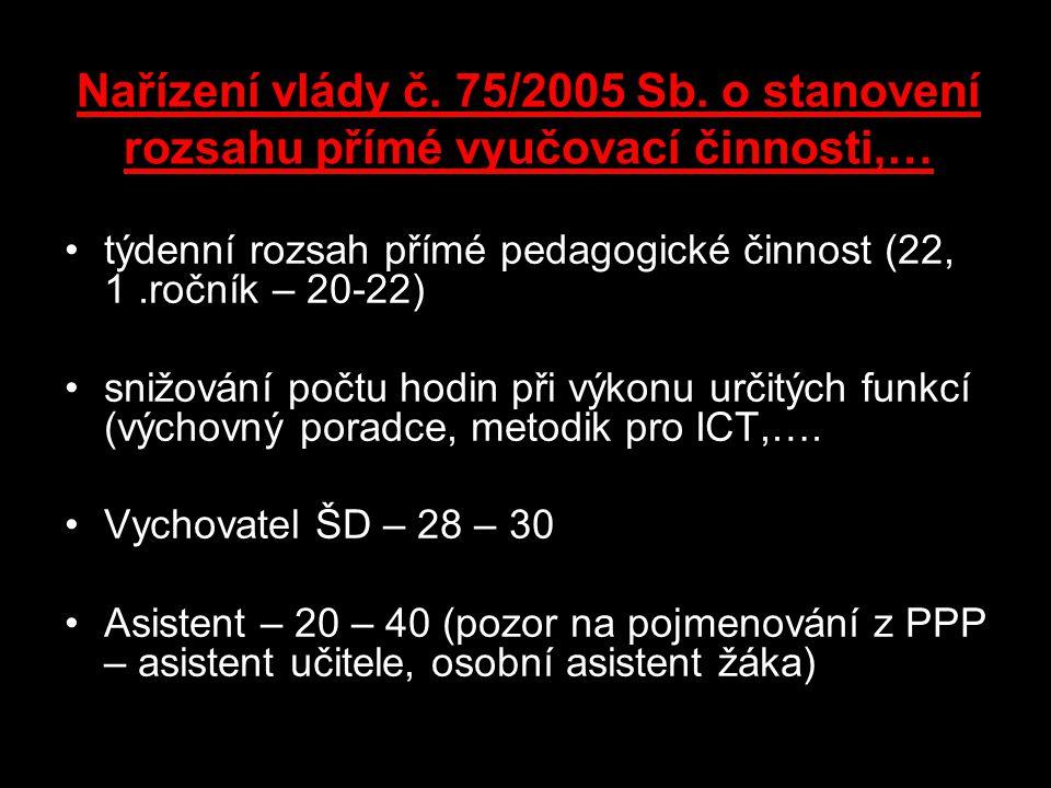 Nařízení vlády č. 75/2005 Sb. o stanovení rozsahu přímé vyučovací činnosti,…