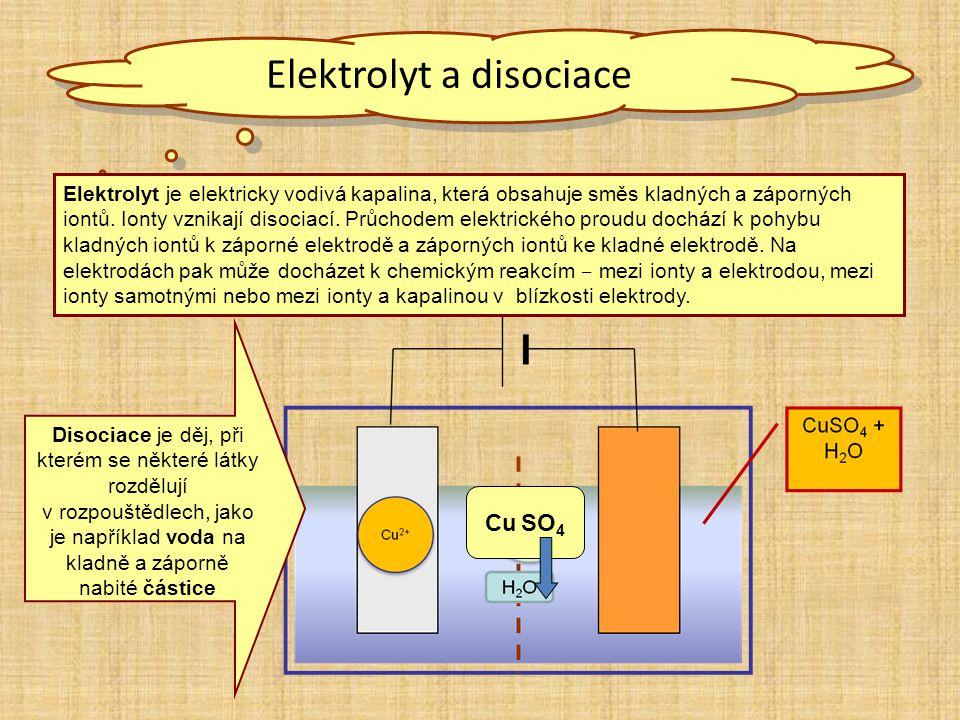 Elektrolyt a disociace