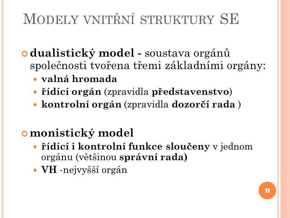 Modely vnitřní struktury SE