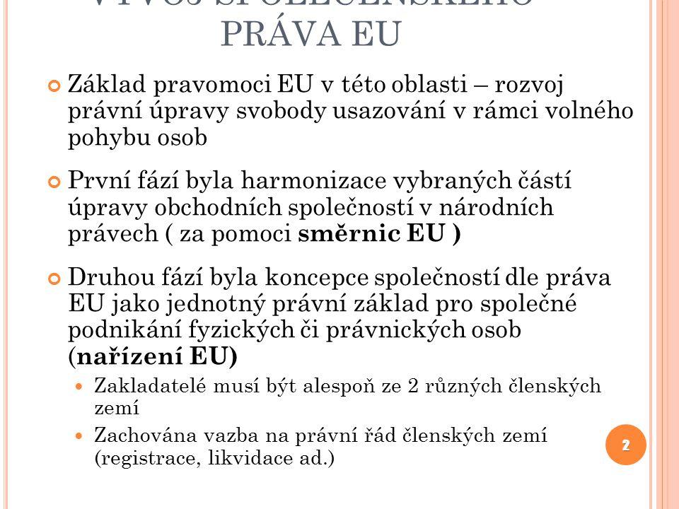 VÝVOJ SPOLEČENSKÉHO PRÁVA EU