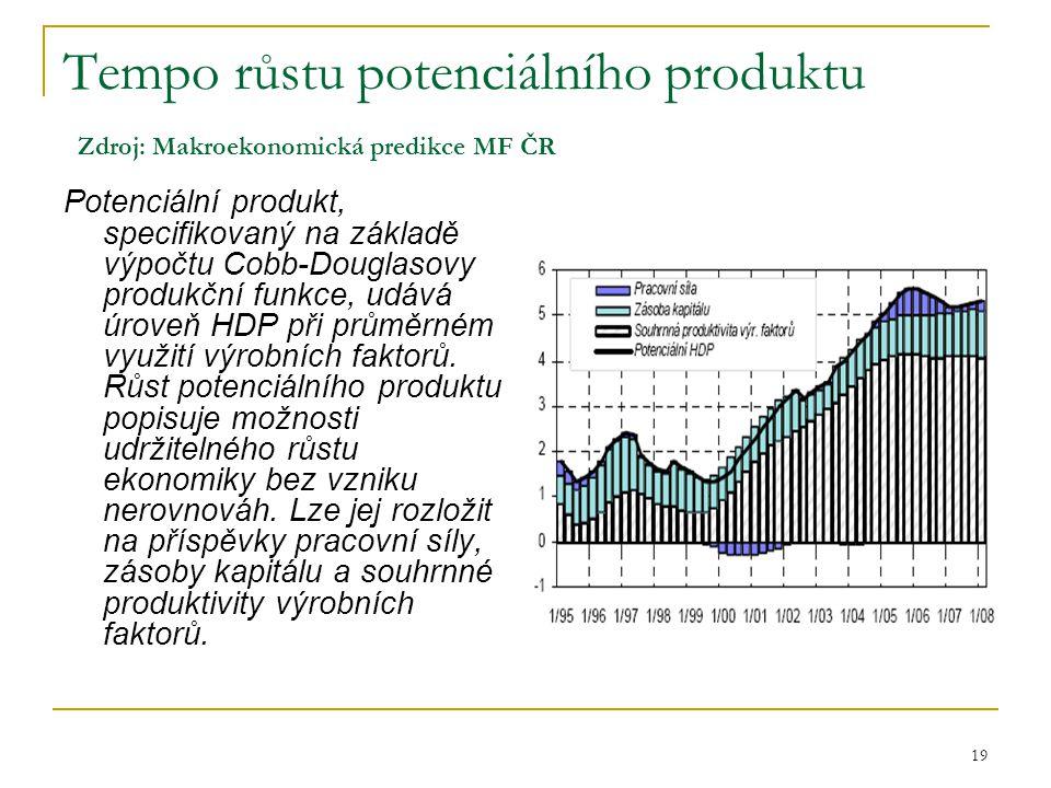 Tempo růstu potenciálního produktu Zdroj: Makroekonomická predikce MF ČR
