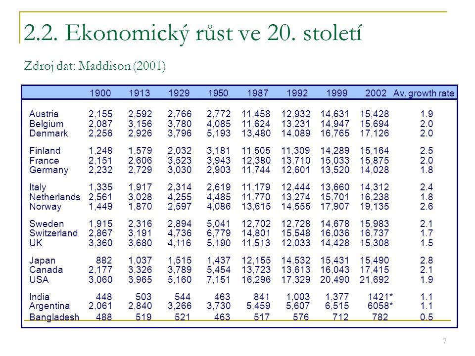 2.2. Ekonomický růst ve 20. století Zdroj dat: Maddison (2001)