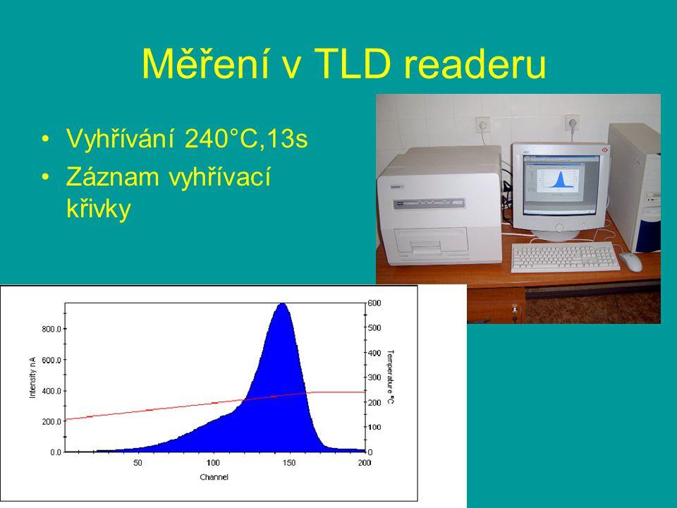 Měření v TLD readeru Vyhřívání 240°C,13s Záznam vyhřívací křivky