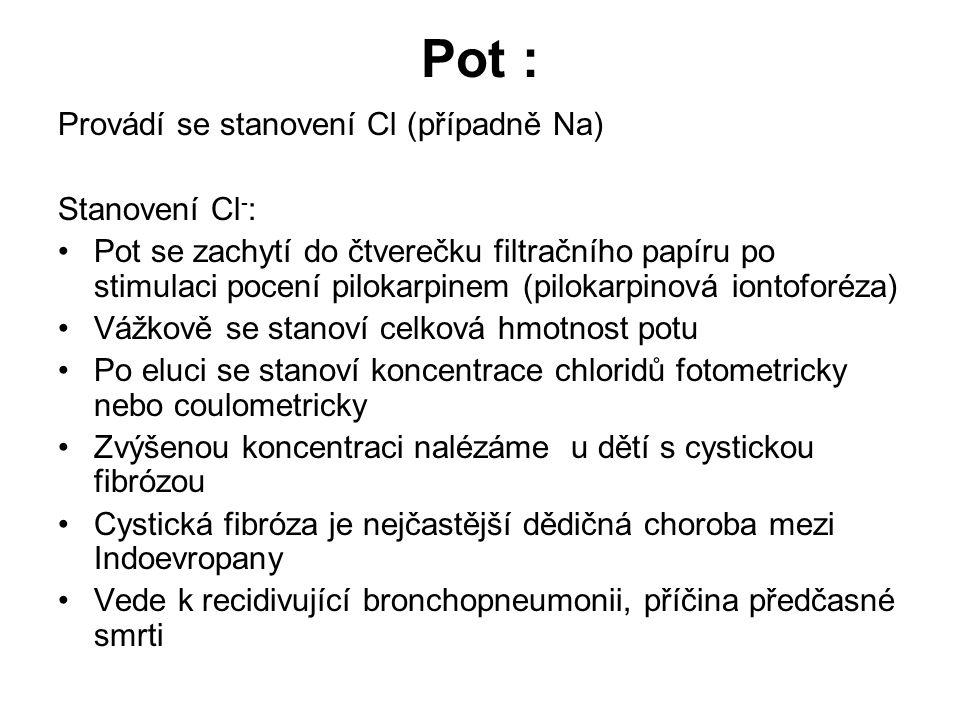 Pot : Provádí se stanovení Cl (případně Na) Stanovení Cl-: