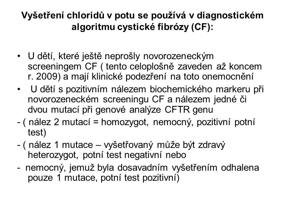 Vyšetření chloridů v potu se používá v diagnostickém algoritmu cystické fibrózy (CF):