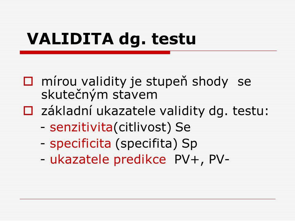 VALIDITA dg. testu mírou validity je stupeň shody se skutečným stavem