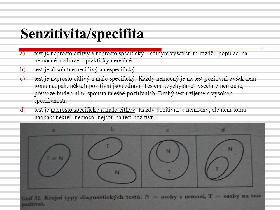 Senzitivita/specifita