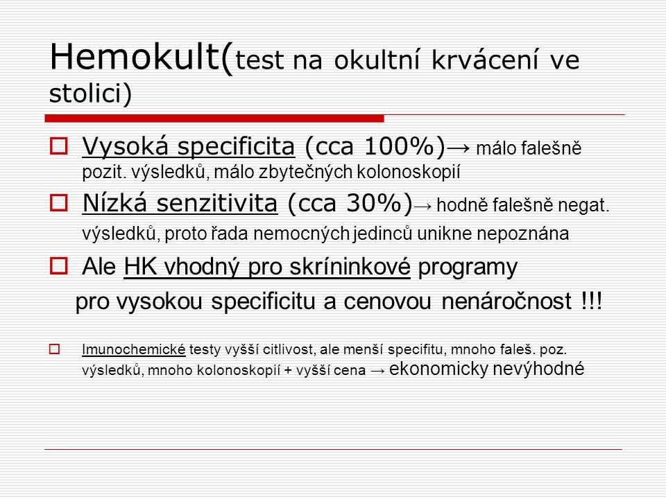 Hemokult(test na okultní krvácení ve stolici)