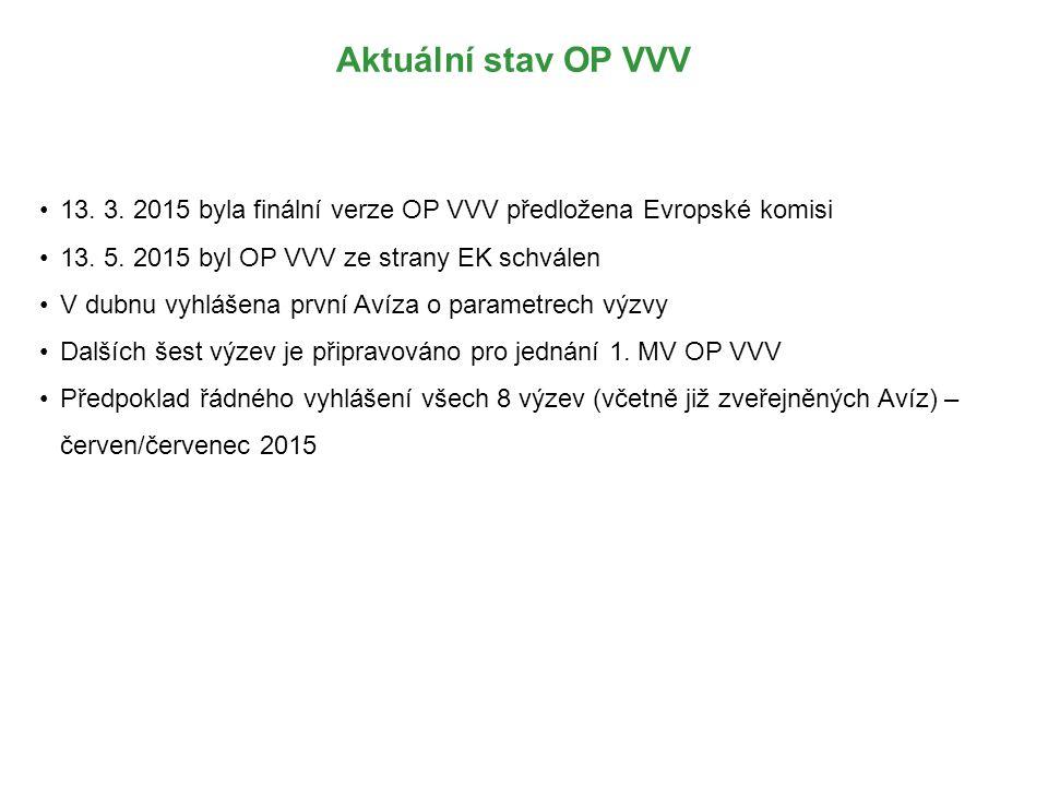Aktuální stav OP VVV 13. 3. 2015 byla finální verze OP VVV předložena Evropské komisi. 13. 5. 2015 byl OP VVV ze strany EK schválen.