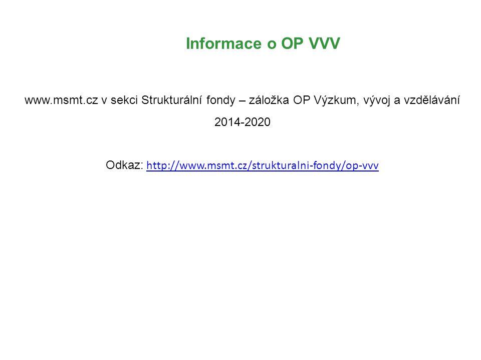 Informace o OP VVV