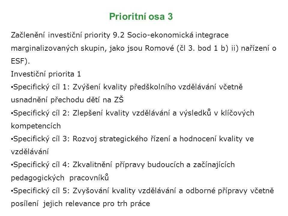 Prioritní osa 3