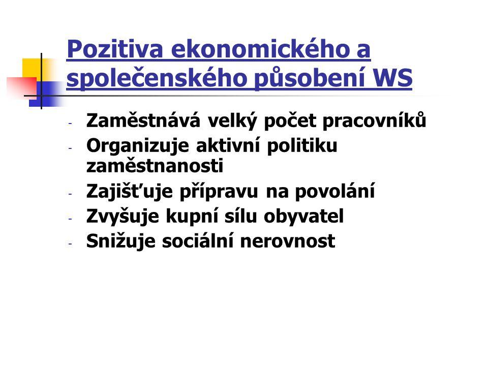 Pozitiva ekonomického a společenského působení WS