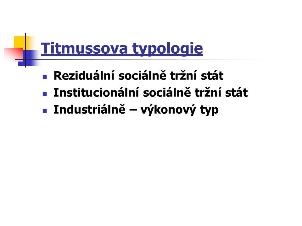 Titmussova typologie Reziduální sociálně tržní stát
