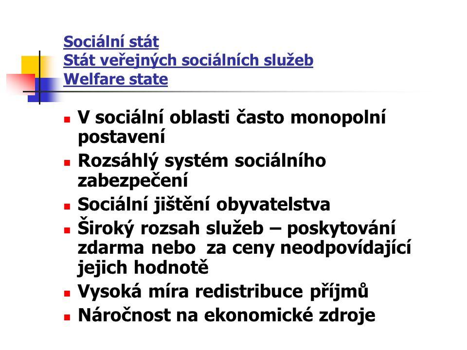 Sociální stát Stát veřejných sociálních služeb Welfare state