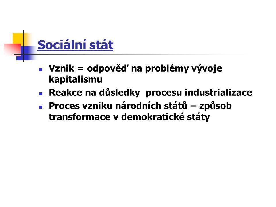 Sociální stát Vznik = odpověď na problémy vývoje kapitalismu