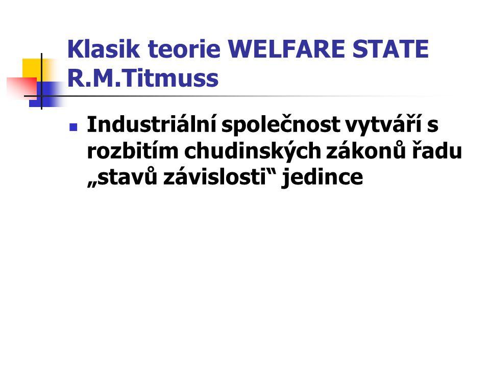 Klasik teorie WELFARE STATE R.M.Titmuss