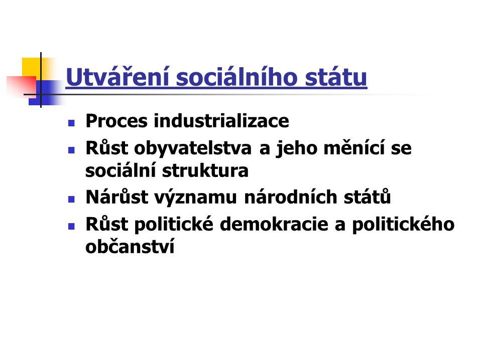 Utváření sociálního státu