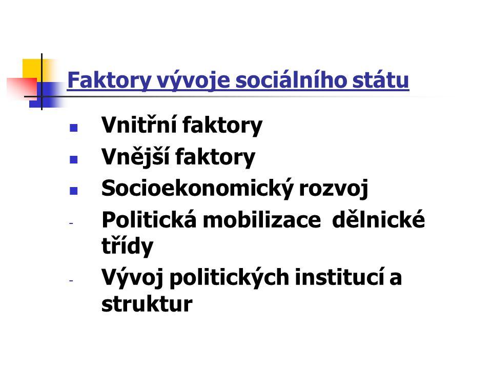 Faktory vývoje sociálního státu