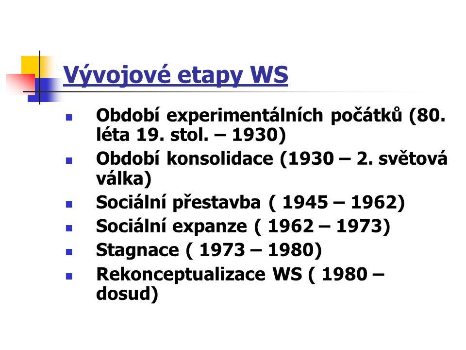 Vývojové etapy WS Období experimentálních počátků (80. léta 19. stol. – 1930) Období konsolidace (1930 – 2. světová válka)