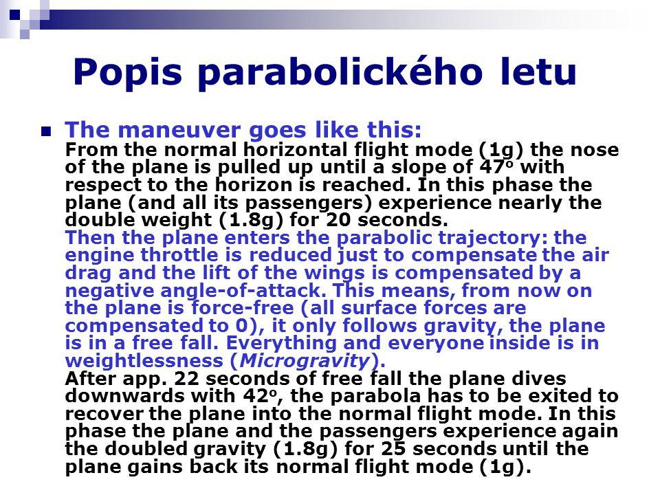 Popis parabolického letu