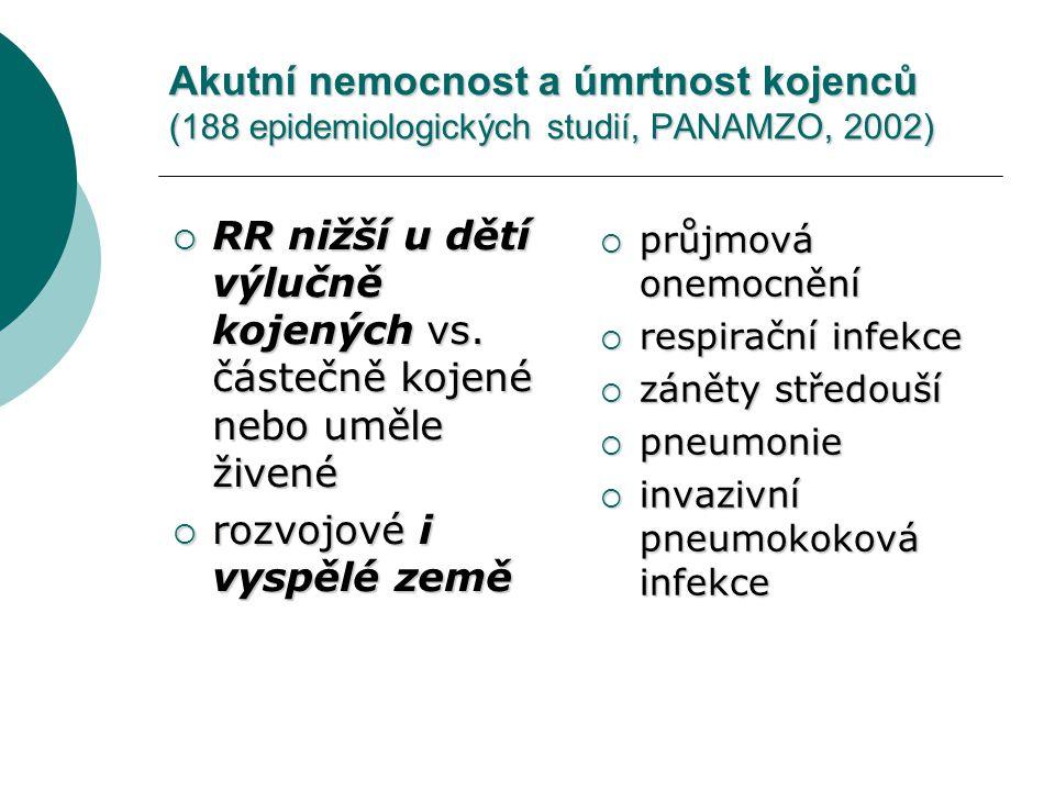Akutní nemocnost a úmrtnost kojenců (188 epidemiologických studií, PANAMZO, 2002)