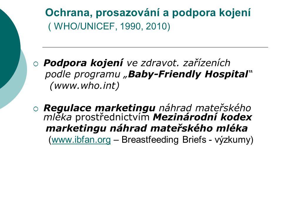 Ochrana, prosazování a podpora kojení ( WHO/UNICEF, 1990, 2010)