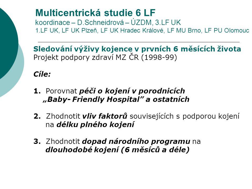 Multicentrická studie 6 LF koordinace – D. Schneidrová – ÚZDM, 3