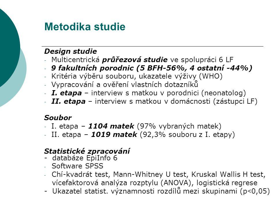Metodika studie Design studie