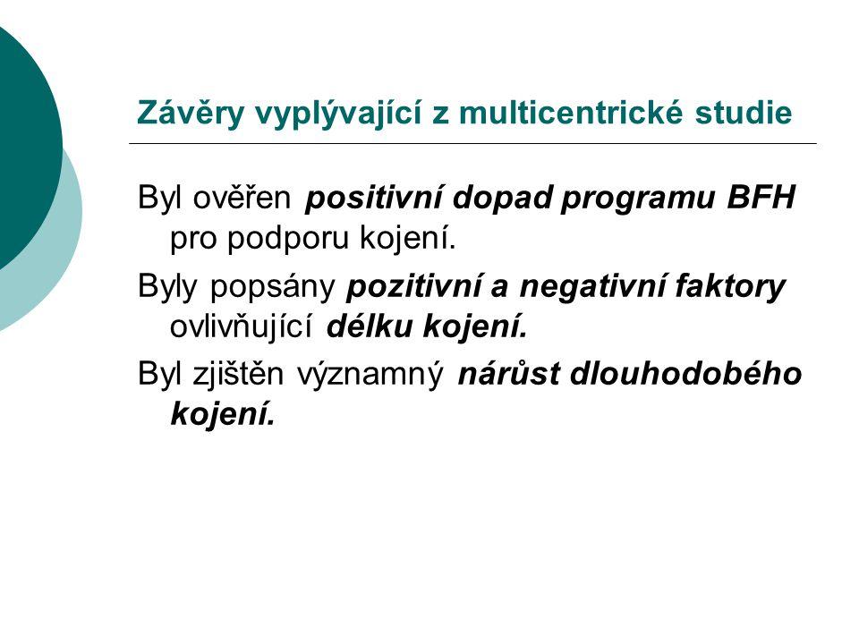 Závěry vyplývající z multicentrické studie