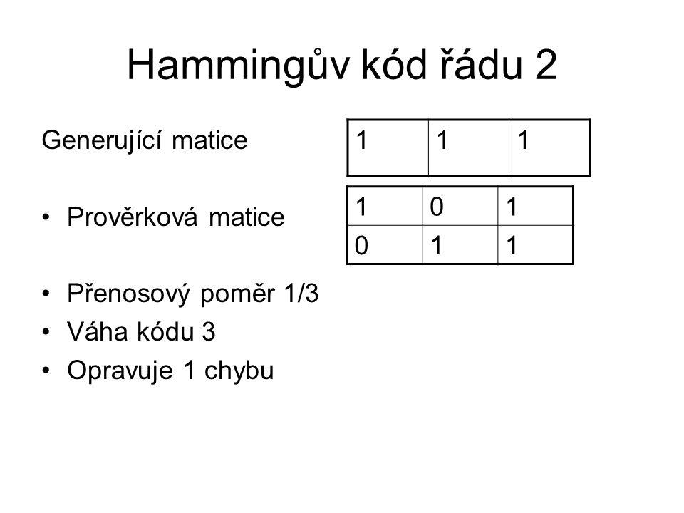 Hammingův kód řádu 2 1 1 Generující matice Prověrková matice