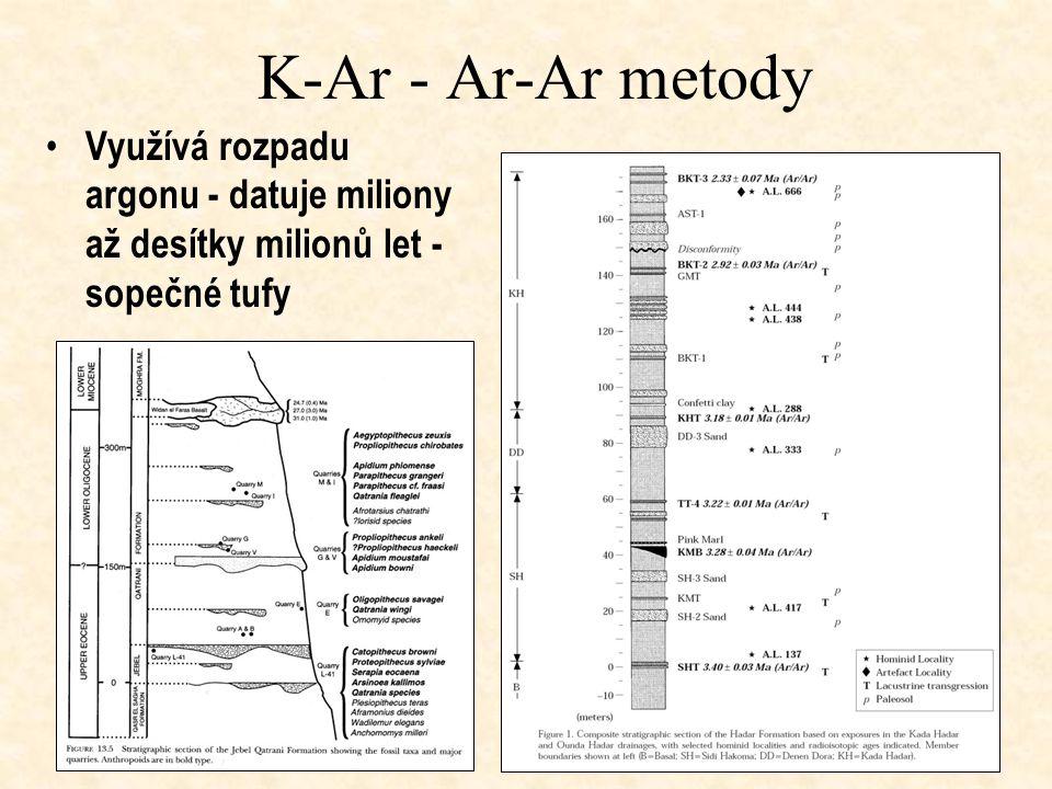 K-Ar - Ar-Ar metody Využívá rozpadu argonu - datuje miliony až desítky milionů let - sopečné tufy