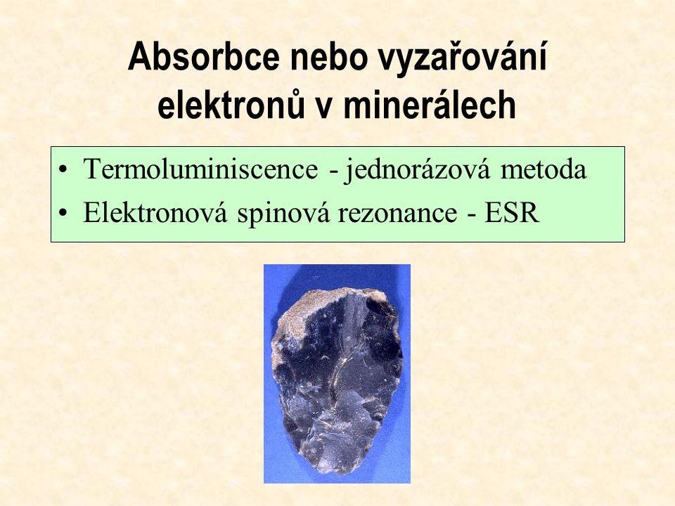 Absorbce nebo vyzařování elektronů v minerálech