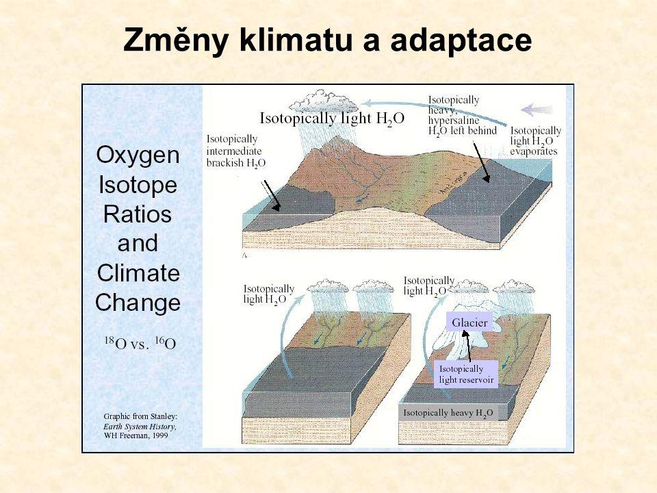Změny klimatu a adaptace