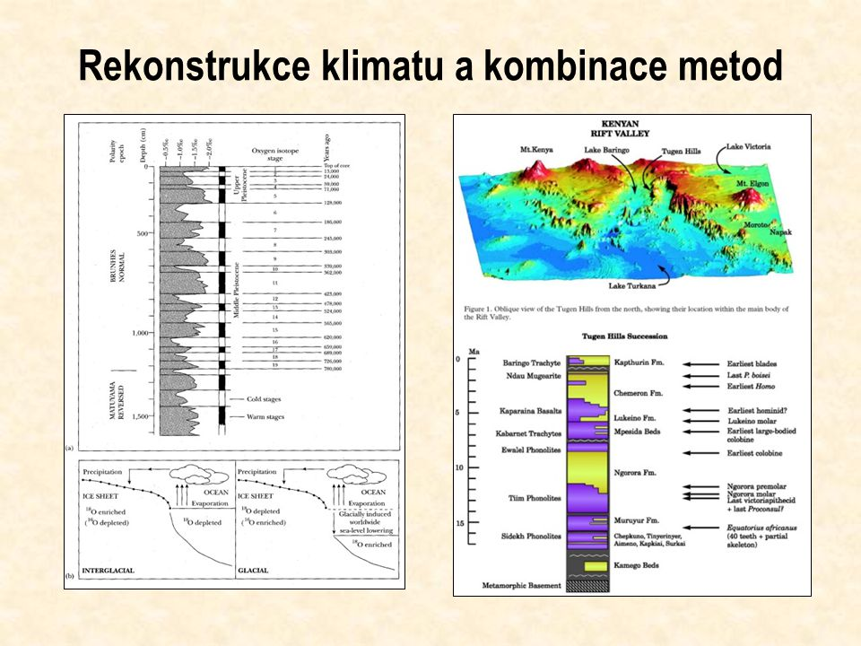 Rekonstrukce klimatu a kombinace metod