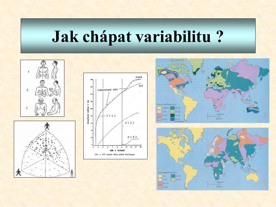 Jak chápat variabilitu