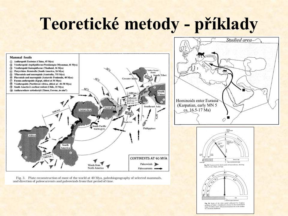 Teoretické metody - příklady