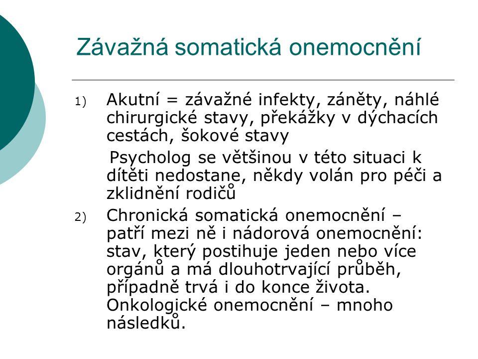Závažná somatická onemocnění