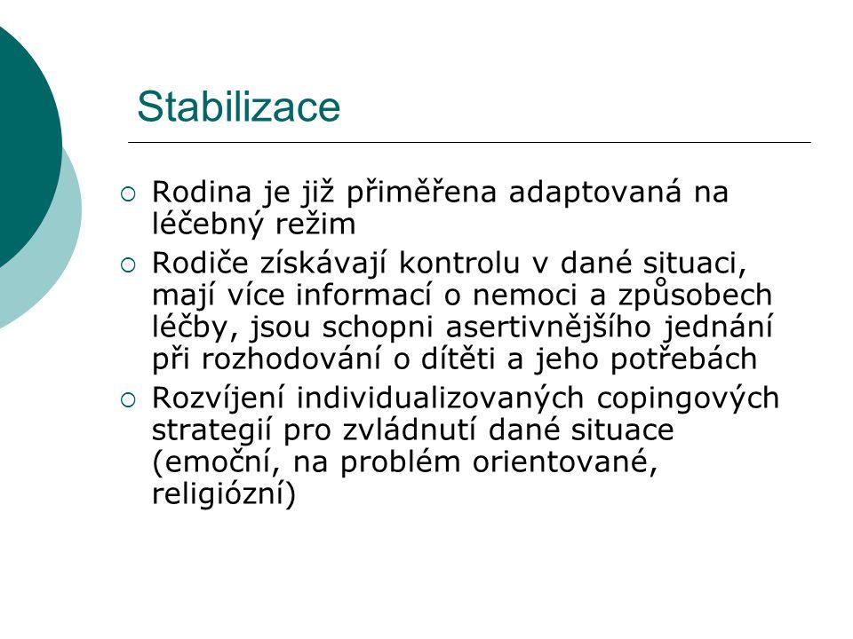 Stabilizace Rodina je již přiměřena adaptovaná na léčebný režim