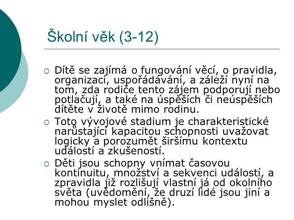 Školní věk (3-12)