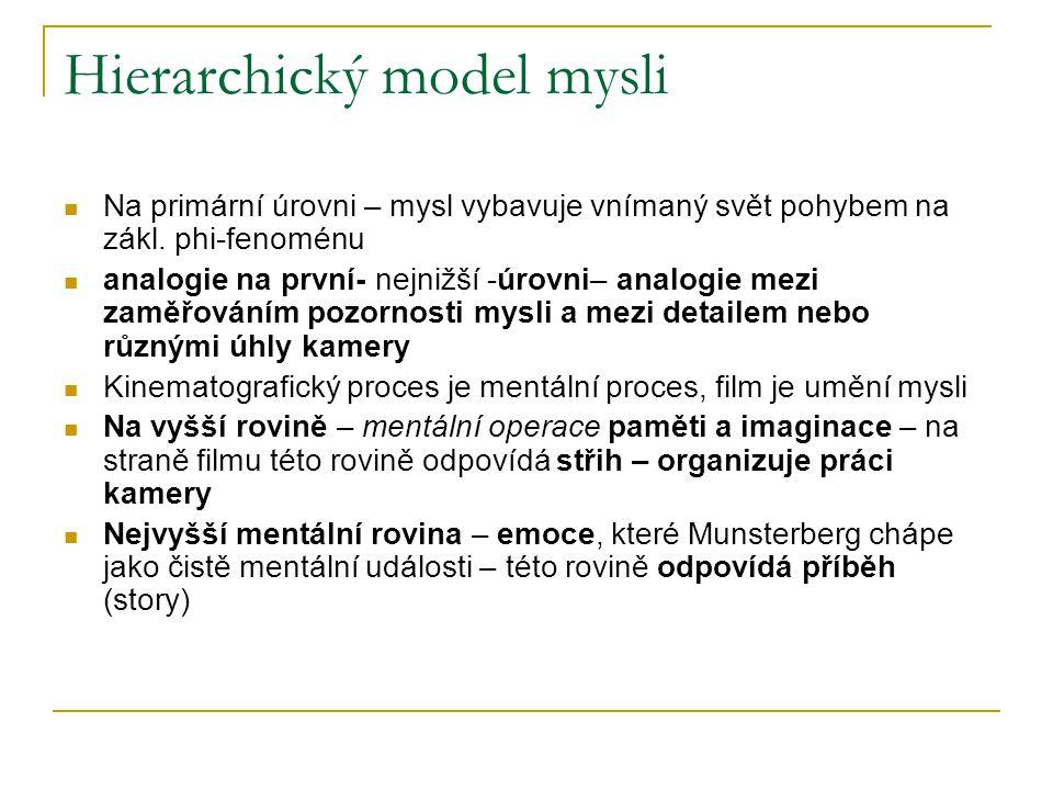 Hierarchický model mysli